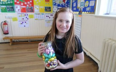 Fundraising Easter Activities